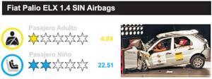 Fiat Palio sin airbags - Latin NCAP