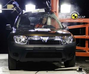 Dacia Duster en los ensayos de Euro NCAP