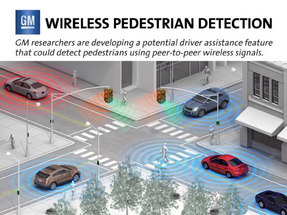 GM desarrolla tecnología wi fi para detección de peatones