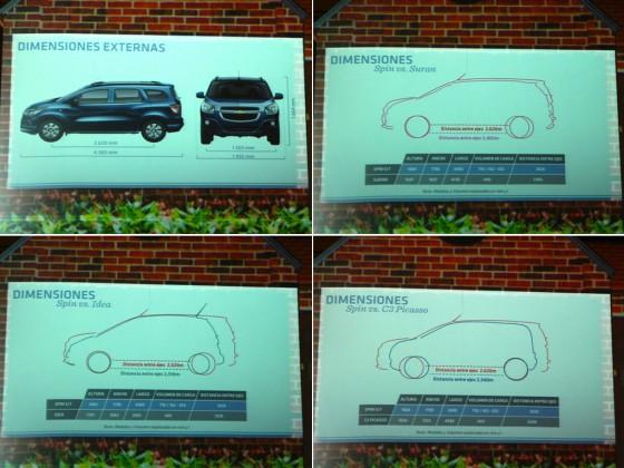 El Chevrolet Spin versus sus rivales.