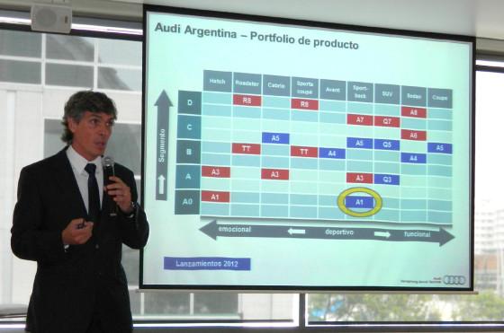 """""""La estrategia de Audi es crear nuevos modelos"""", remarca Cassina."""