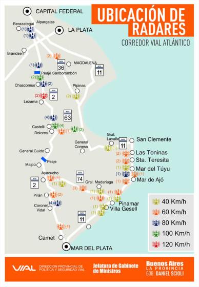 El mapa de los radares en las rutas de la Costa Atlántica