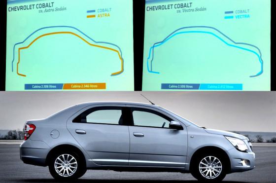 El Chevrolet Cobalt versus Astra y Vectra