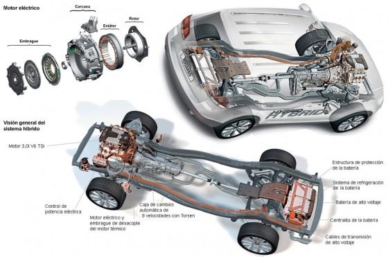 VW Touareg Hybrid en Argentina
