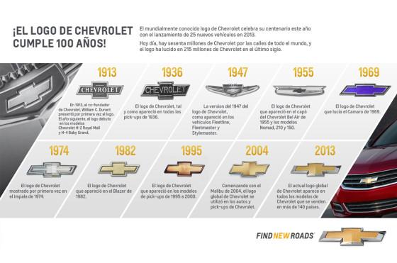 El moño, emblema de Chevrolet, cumple 100 años