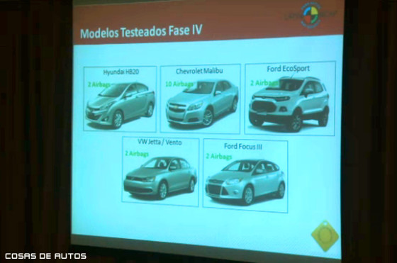 Los 5 autos ensayados en la Fase IV de Latin NCAP