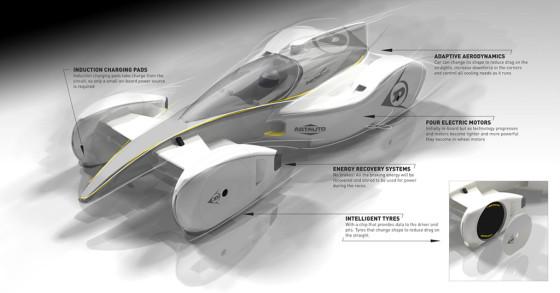El argentino Sergio Rinland diseñó el Auto de Carrera del Futuro