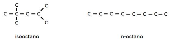 Moléculas de Isooctano y N-octano