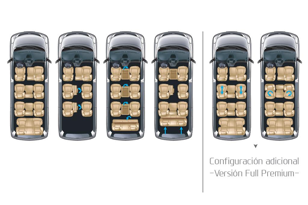 Argentina Hyundai Sum 243 La Versi 243 N Naftera De Su Modelo H1