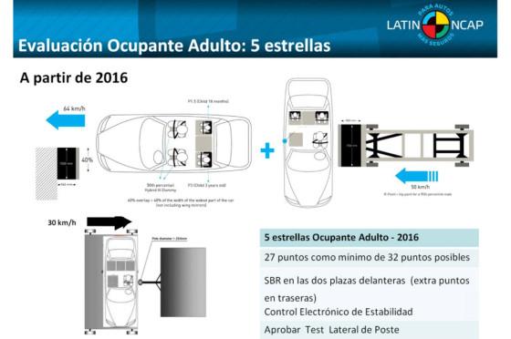 Nuevo Protocolo de Latin NCAP (2016)