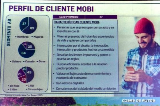 Perfil de cliente del Fiat Mobi