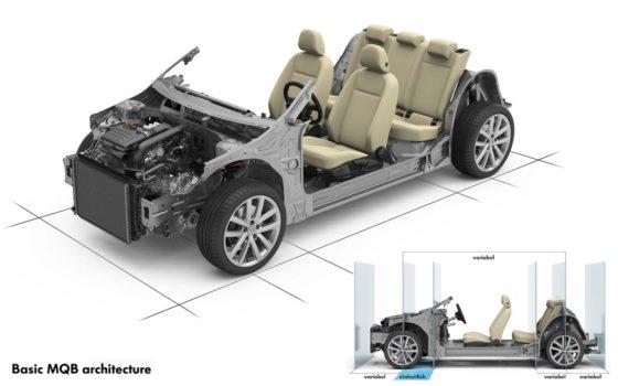 Plataforma modular MQB del Grupo VW