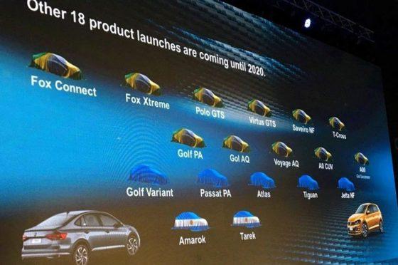 Los próximos lanzamientos de VW