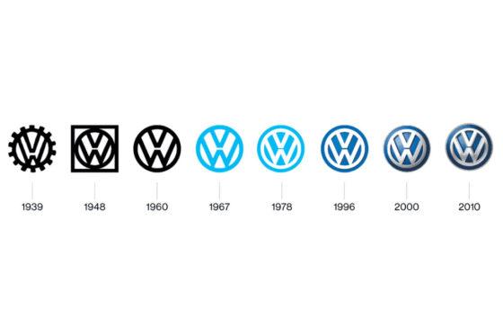 Historia del logo de Volkswagen