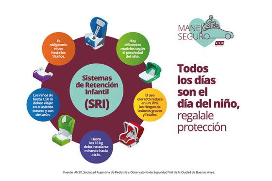 Infografia uso del SRI