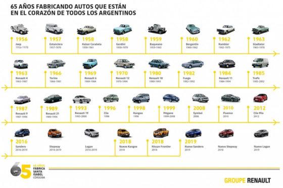 Renault Santa Isabel 65 Años