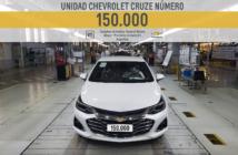 Chevrolet Cruze 150 mil