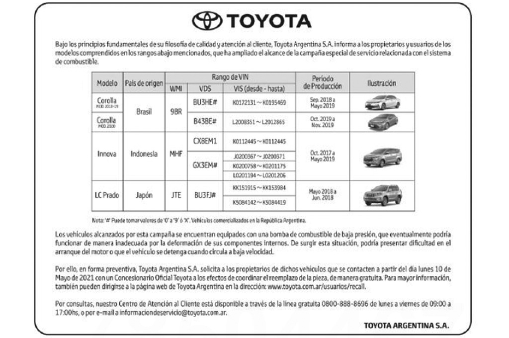 Toyota Recall 2021
